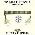 Spirali elettriche